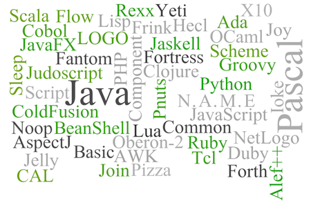 Tag cloud of JVM languages
